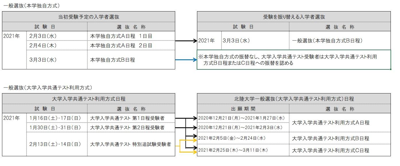 https://www.hokuriku-u.ac.jp/sptopics/images/HP%E6%8E%B2%E8%BC%891.jpg